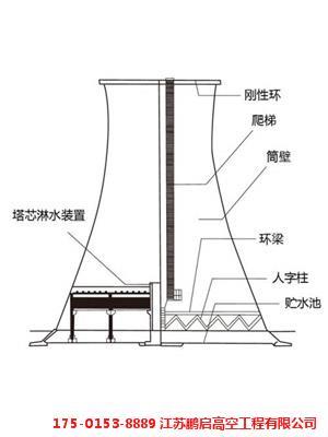 水泥凉水塔新建公司